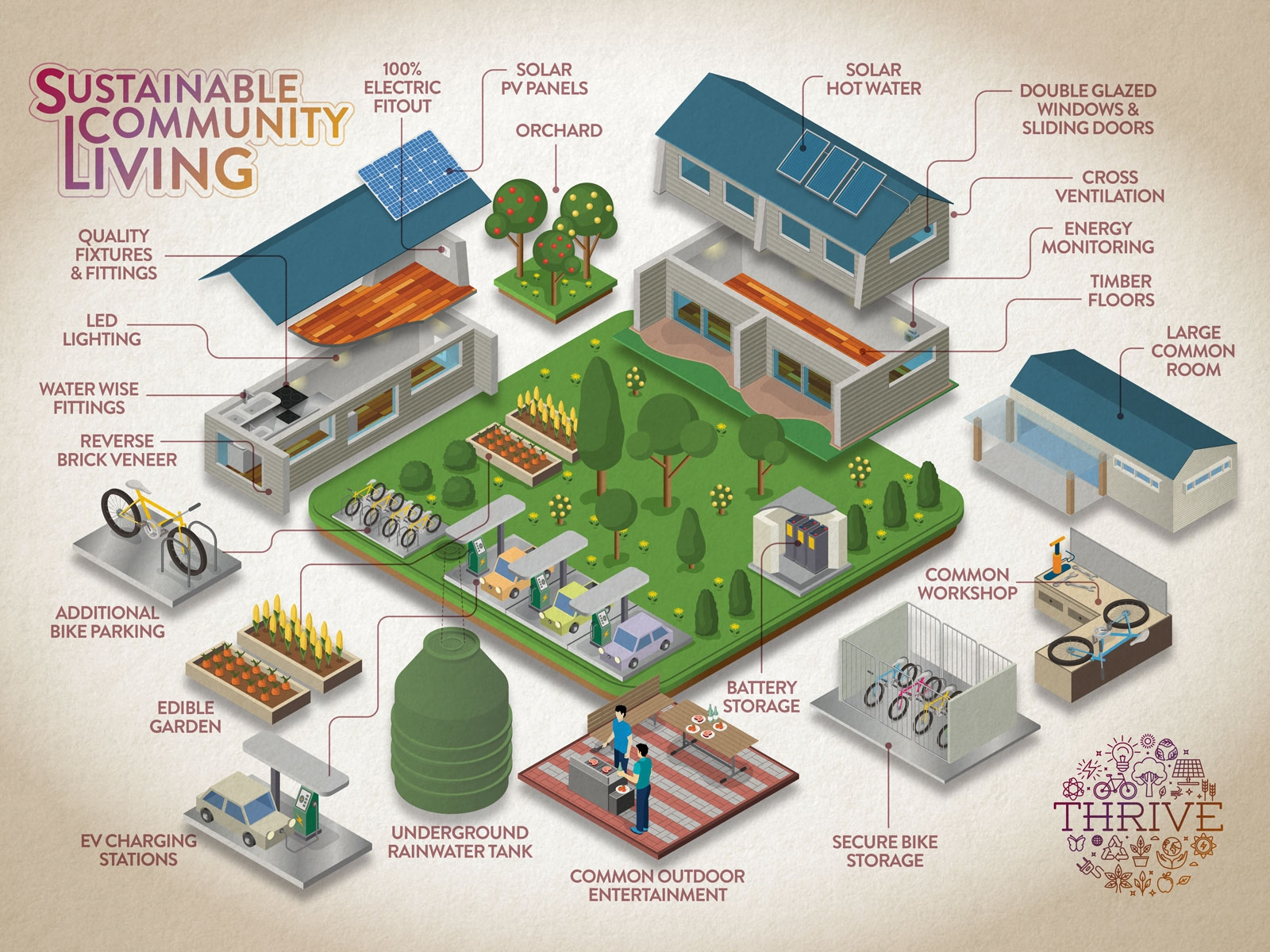 Isometric infographic vector interesting colourful poster with text
