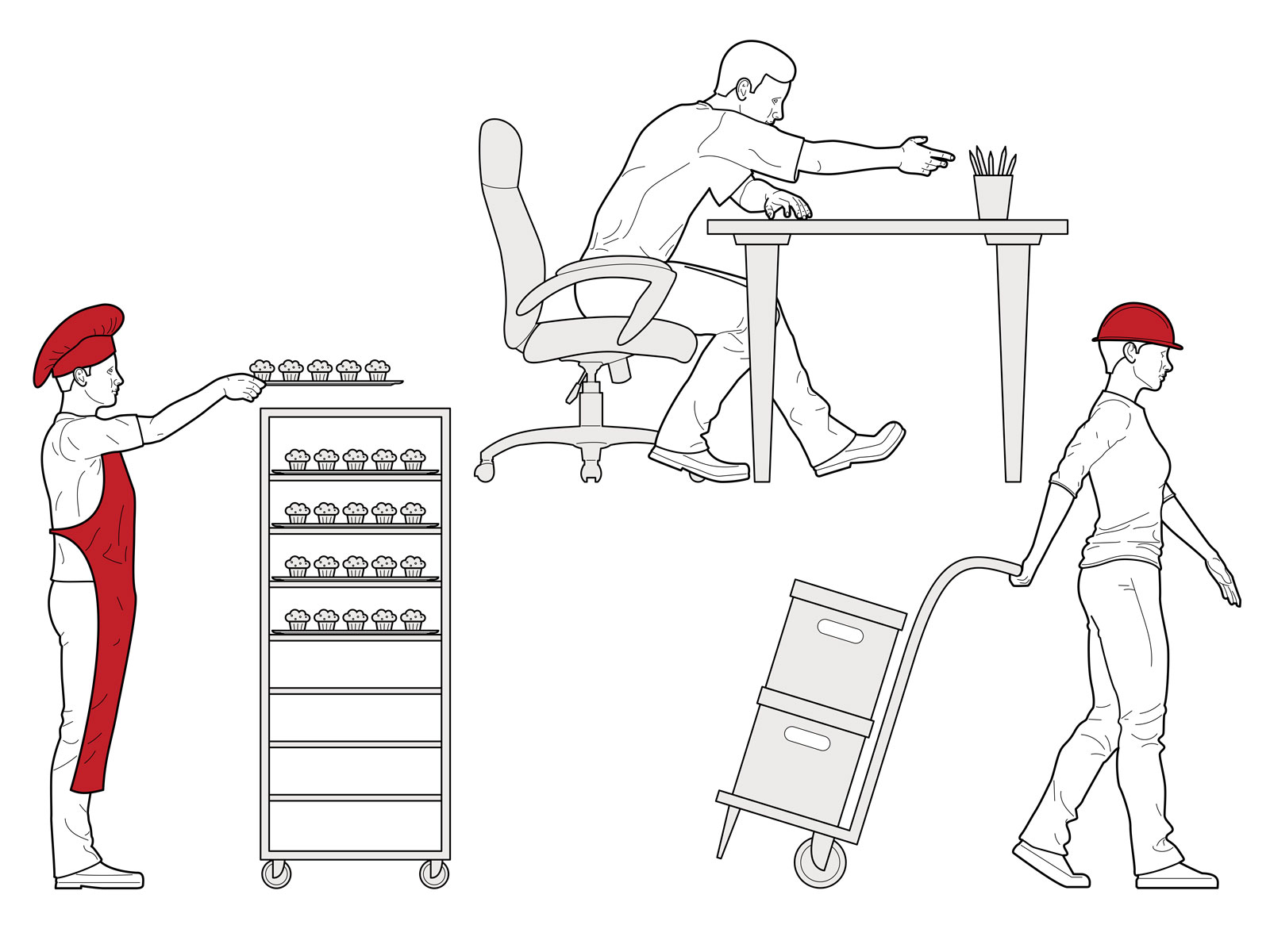 Occupational Health and Safety repetitive movements
